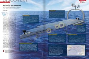Autonomous Boats Take on the World!